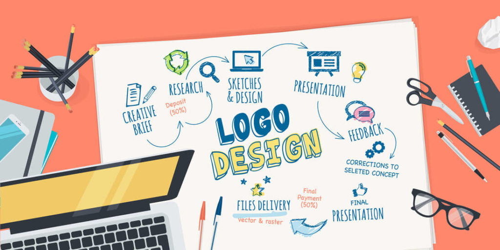 Is logo required for all companies?